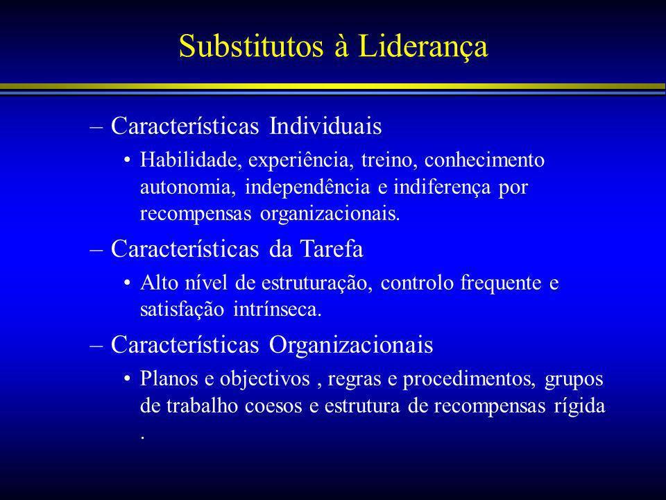 Substitutos à Liderança –Características Individuais Habilidade, experiência, treino, conhecimento autonomia, independência e indiferença por recompensas organizacionais.