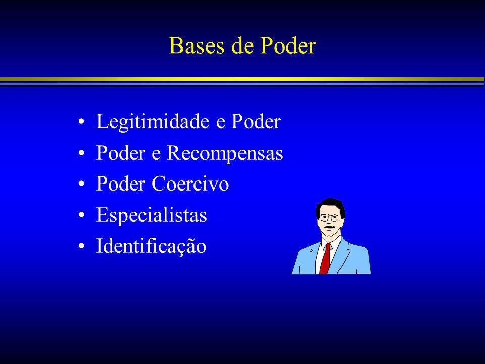 Bases de Poder Legitimidade e Poder Poder e Recompensas Poder Coercivo Especialistas Identificação