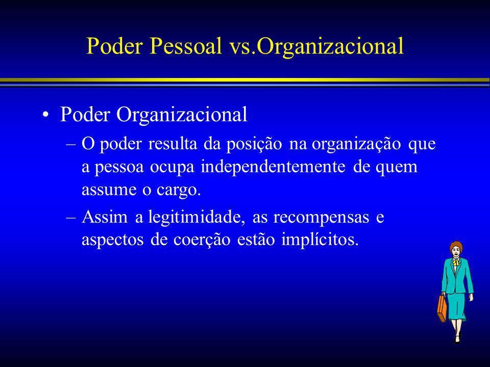 Poder Pessoal vs.Organizacional Poder Organizacional –O poder resulta da posição na organização que a pessoa ocupa independentemente de quem assume o cargo.