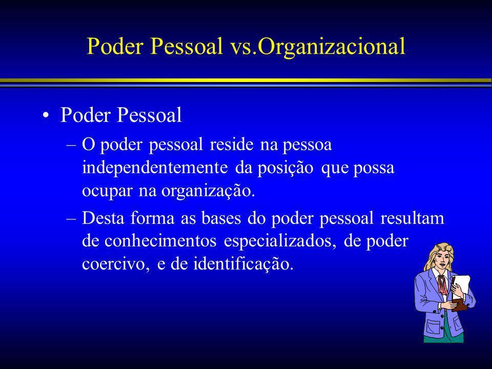 Poder Pessoal vs.Organizacional Poder Pessoal –O poder pessoal reside na pessoa independentemente da posição que possa ocupar na organização.