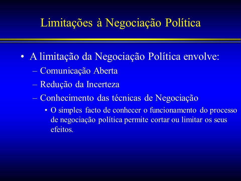 Limitações à Negociação Política A limitação da Negociação Política envolve: –Comunicação Aberta –Redução da Incerteza –Conhecimento das técnicas de Negociação O simples facto de conhecer o funcionamento do processo de negociação política permite cortar ou limitar os seus efeitos.