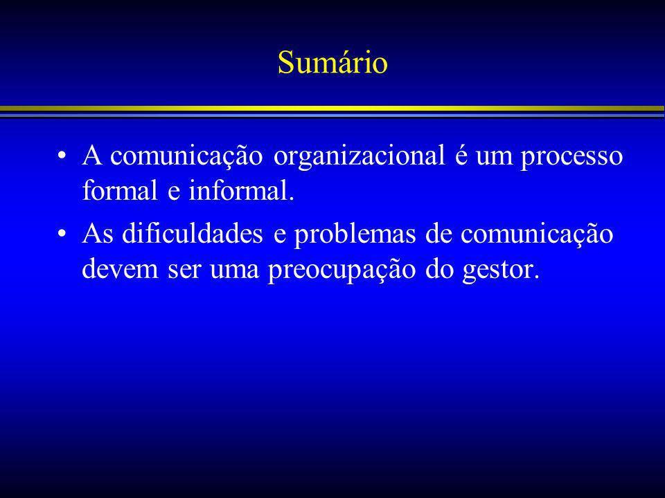 Sumário A comunicação organizacional é um processo formal e informal.
