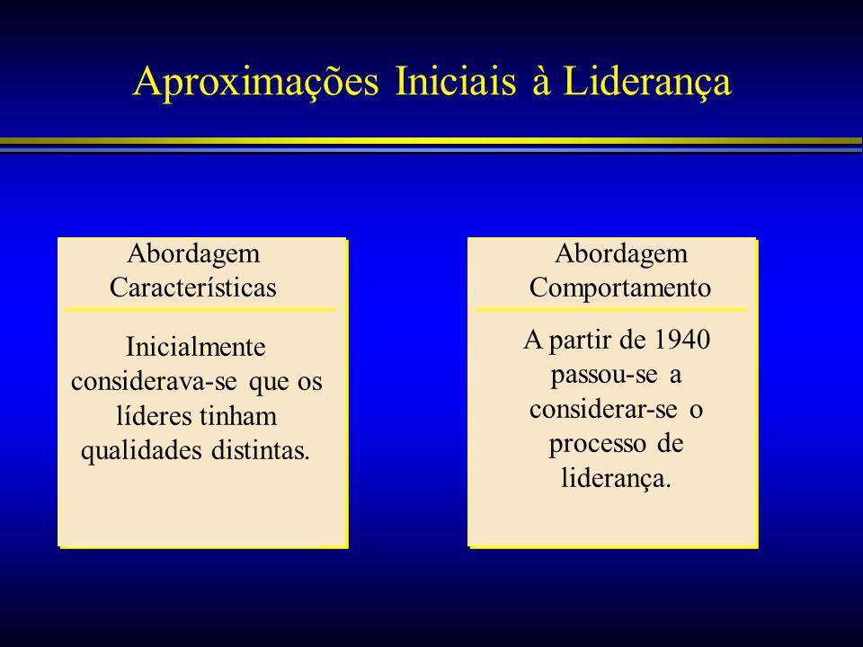 Aproximações Iniciais à Liderança Abordagem Características Abordagem Comportamento Inicialmente considerava-se que os líderes tinham qualidades distintas.