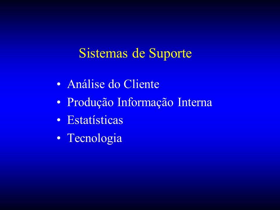 Sistemas de Suporte Análise do Cliente Produção Informação Interna Estatísticas Tecnologia