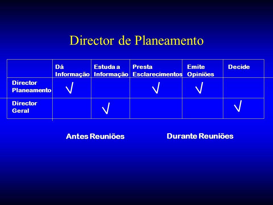 Director de Planeamento Director Planeamento Dá Informação Estuda a Informação Presta Esclarecimentos Emite Opiniões Decide Director Geral Antes Reuni