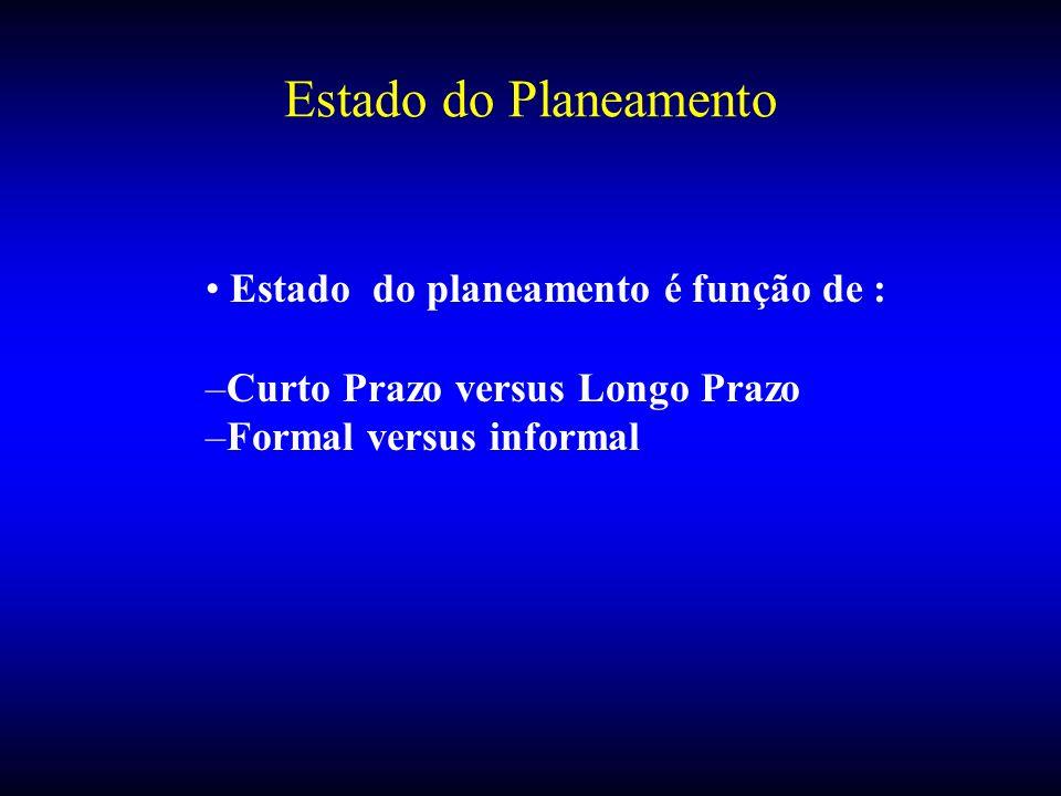 Estado do planeamento é função de : –Curto Prazo versus Longo Prazo –Formal versus informal Estado do Planeamento
