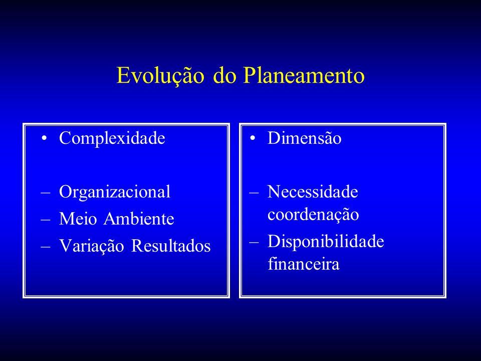 Evolução do Planeamento Complexidade –Organizacional –Meio Ambiente –Variação Resultados Dimensão –Necessidade coordenação –Disponibilidade financeira