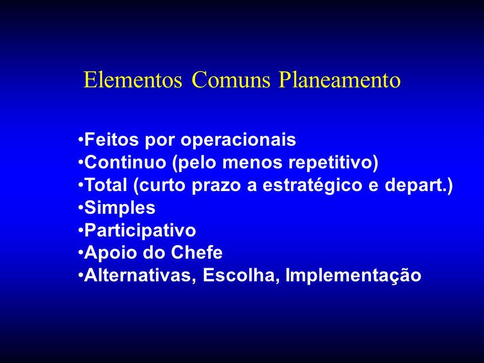 Elementos Comuns Planeamento Feitos por operacionais Continuo (pelo menos repetitivo) Total (curto prazo a estratégico e depart.) Simples Participativ