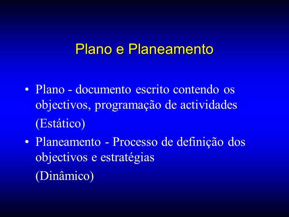 Plano e Planeamento Plano - documento escrito contendo os objectivos, programação de actividades (Estático) Planeamento - Processo de definição dos ob