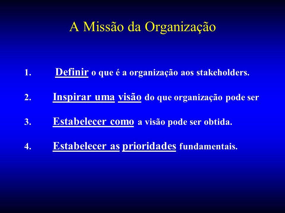 1. Definir o que é a organização aos stakeholders. 2. Inspirar uma visão do que organização pode ser 3. Estabelecer como a visão pode ser obtida. 4. E