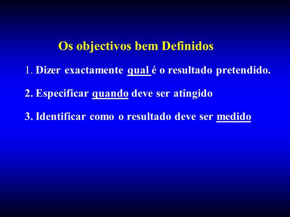Os objectivos bem Definidos 1.Dizer exactamente qual é o resultado pretendido. 2.Especificar quando deve ser atingido 3.Identificar como o resultado d