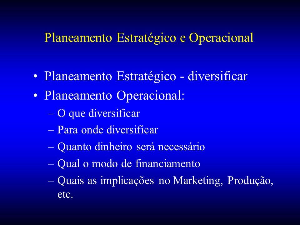 Planeamento Estratégico e Operacional Planeamento Estratégico - diversificar Planeamento Operacional: –O que diversificar –Para onde diversificar –Qua