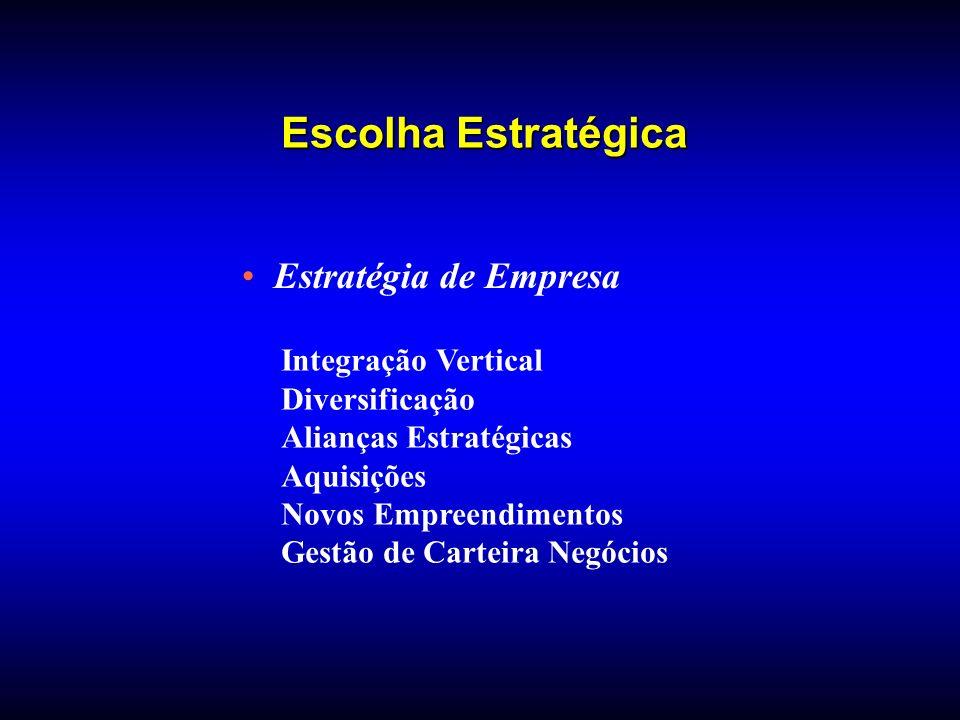 Estratégia de Empresa Integração Vertical Diversificação Alianças Estratégicas Aquisições Novos Empreendimentos Gestão de Carteira Negócios Escolha Es