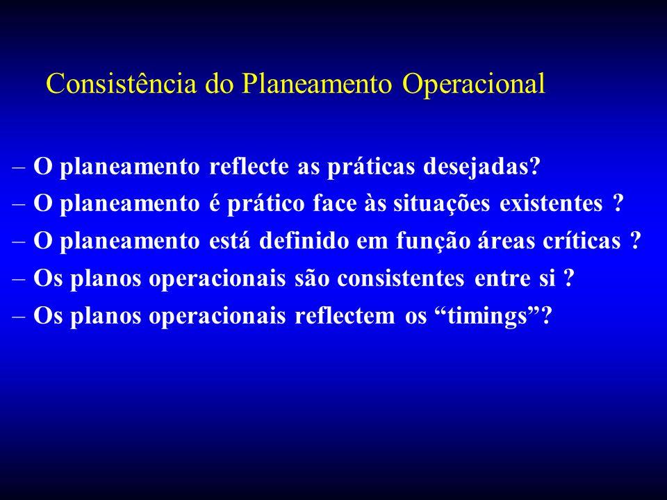 Consistência do Planeamento Operacional –O planeamento reflecte as práticas desejadas? –O planeamento é prático face às situações existentes ? –O plan