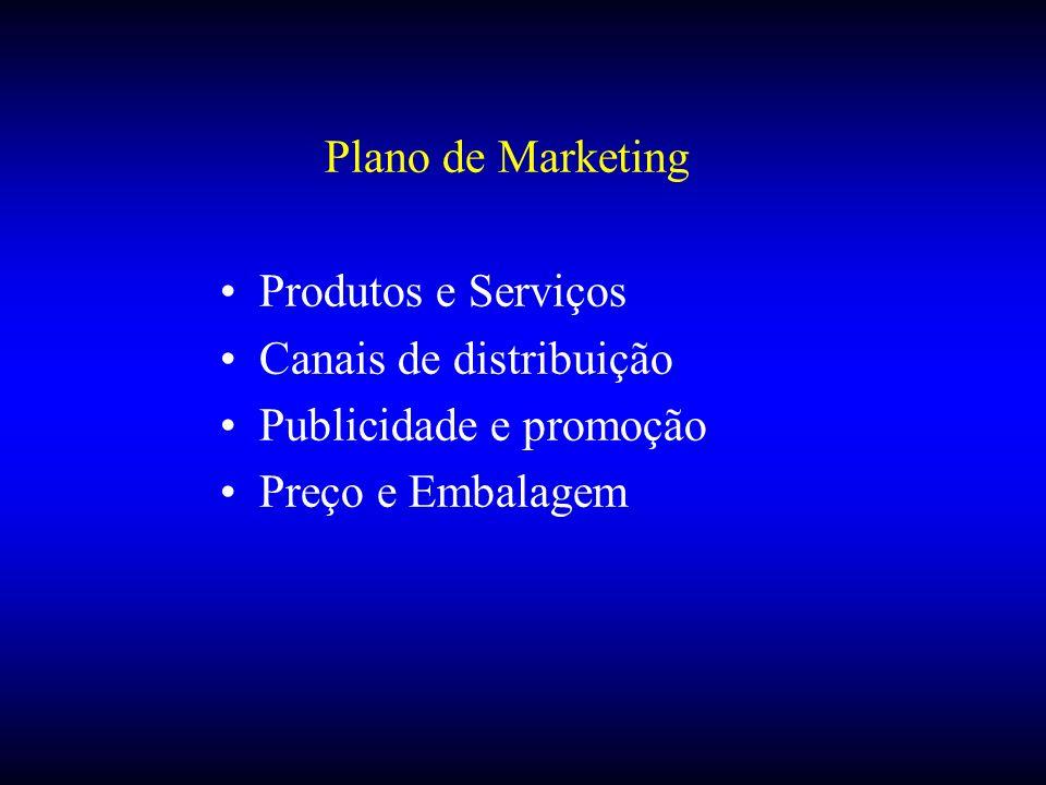 Plano de Marketing Produtos e Serviços Canais de distribuição Publicidade e promoção Preço e Embalagem