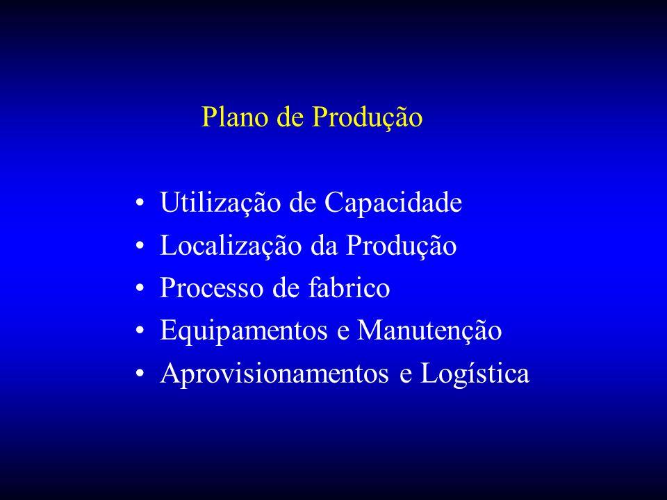 Plano de Produção Utilização de Capacidade Localização da Produção Processo de fabrico Equipamentos e Manutenção Aprovisionamentos e Logística