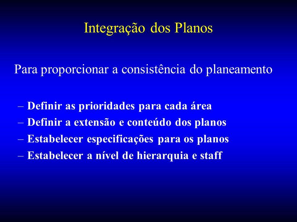 Para proporcionar a consistência do planeamento –Definir as prioridades para cada área –Definir a extensão e conteúdo dos planos –Estabelecer especifi