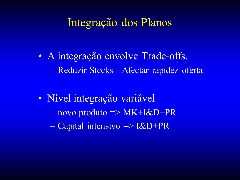 A integração envolve Trade-offs. –Reduzir Stccks - Afectar rapidez oferta Nível integração variável –novo produto => MK+I&D+PR –Capital intensivo => I