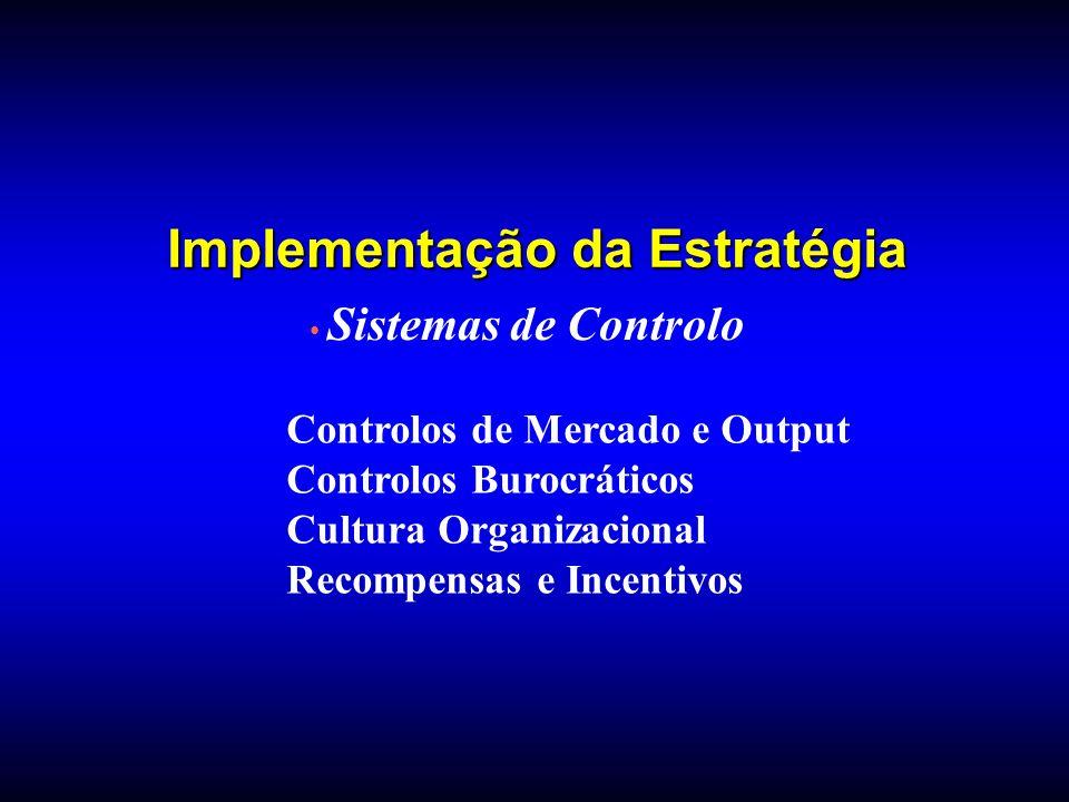 Sistemas de Controlo Controlos de Mercado e Output Controlos Burocráticos Cultura Organizacional Recompensas e Incentivos Implementação da Estratégia