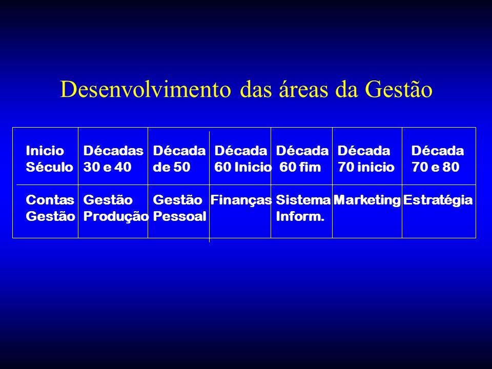 Desenvolvimento das áreas da Gestão Inicio Século Década de 50 Década 60 Inicio Década 60 fim Década 70 inicio Décadas 30 e 40 Década 70 e 80 Contas G