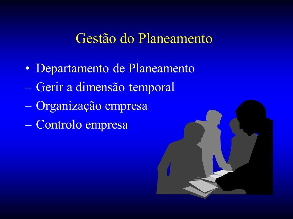 Gestão do Planeamento Departamento de Planeamento –Gerir a dimensão temporal –Organização empresa –Controlo empresa