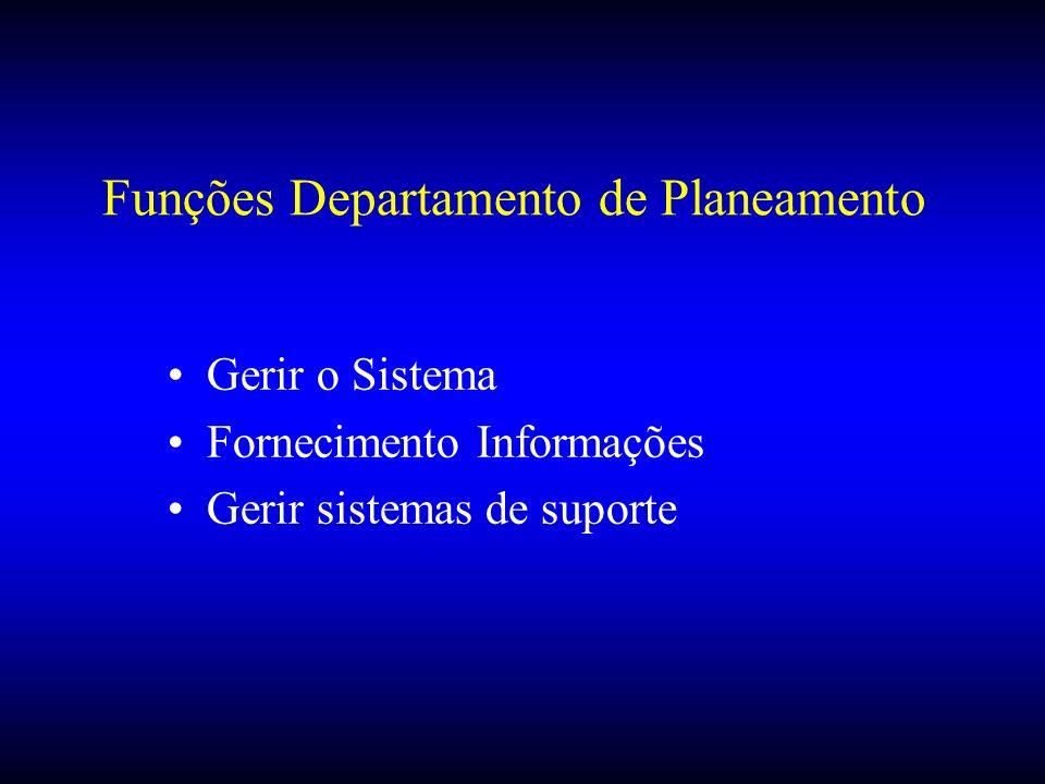 Funções Departamento de Planeamento Gerir o Sistema Fornecimento Informações Gerir sistemas de suporte