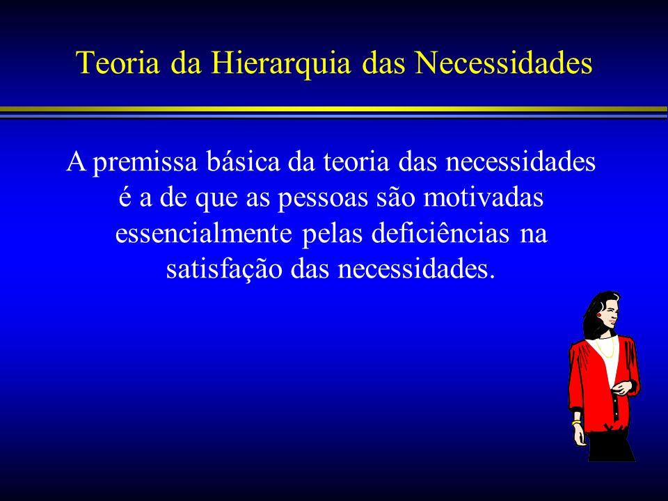 Teoria da Hierarquia das Necessidades A premissa básica da teoria das necessidades é a de que as pessoas são motivadas essencialmente pelas deficiênci