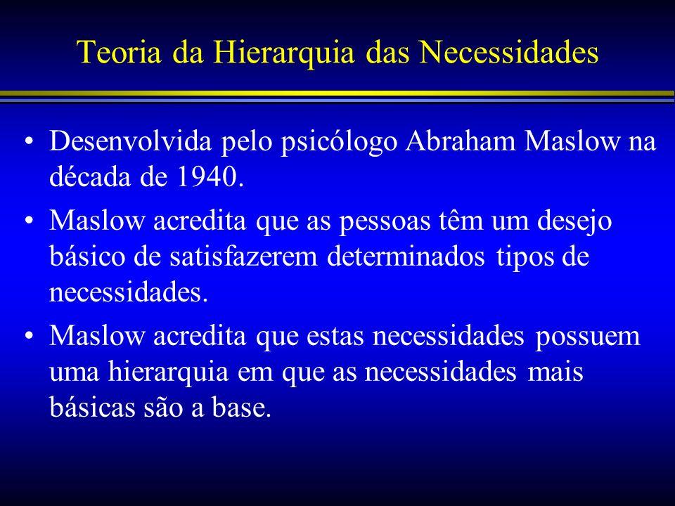 Teoria da Hierarquia das Necessidades Desenvolvida pelo psicólogo Abraham Maslow na década de 1940. Maslow acredita que as pessoas têm um desejo básic