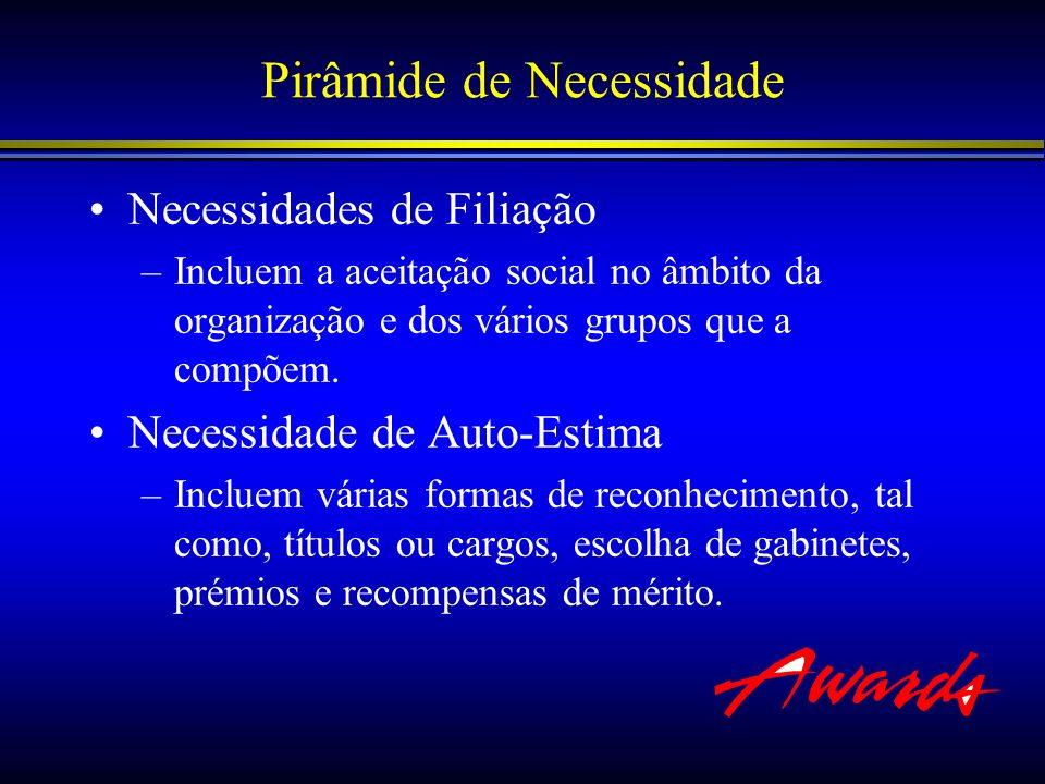 Pirâmide de Necessidade Necessidades de Filiação –Incluem a aceitação social no âmbito da organização e dos vários grupos que a compõem. Necessidade d