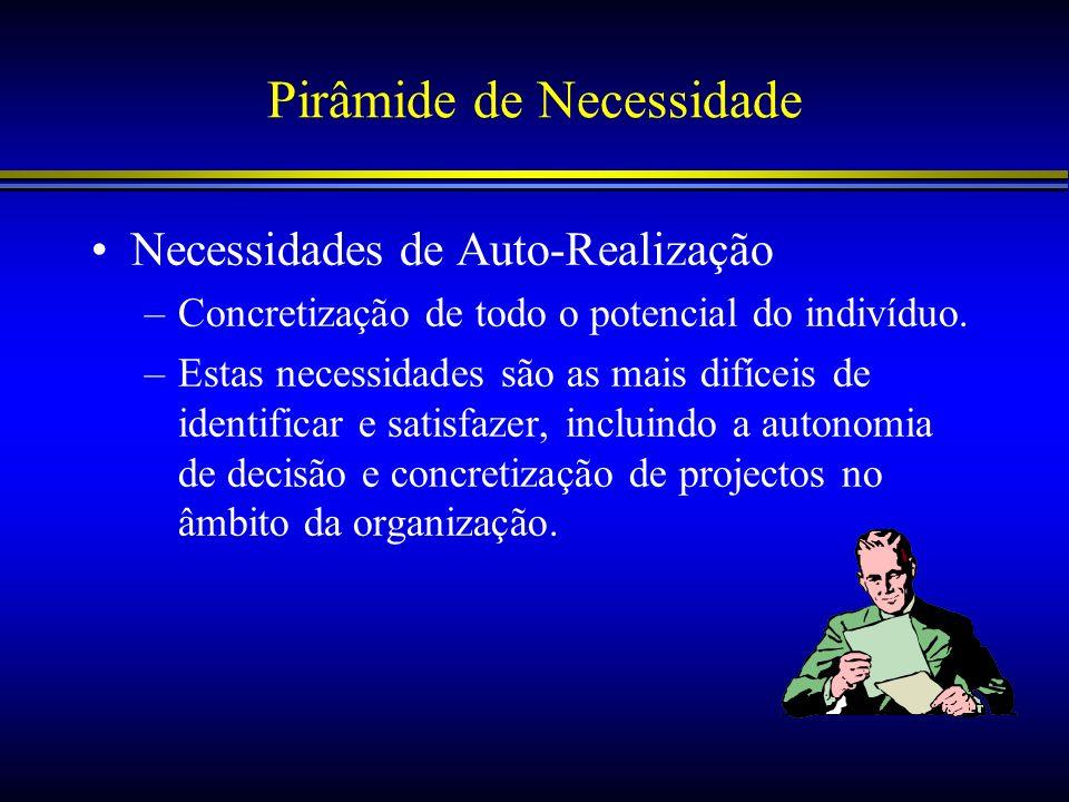 Pirâmide de Necessidade Necessidades de Auto-Realização –Concretização de todo o potencial do indivíduo. –Estas necessidades são as mais difíceis de i