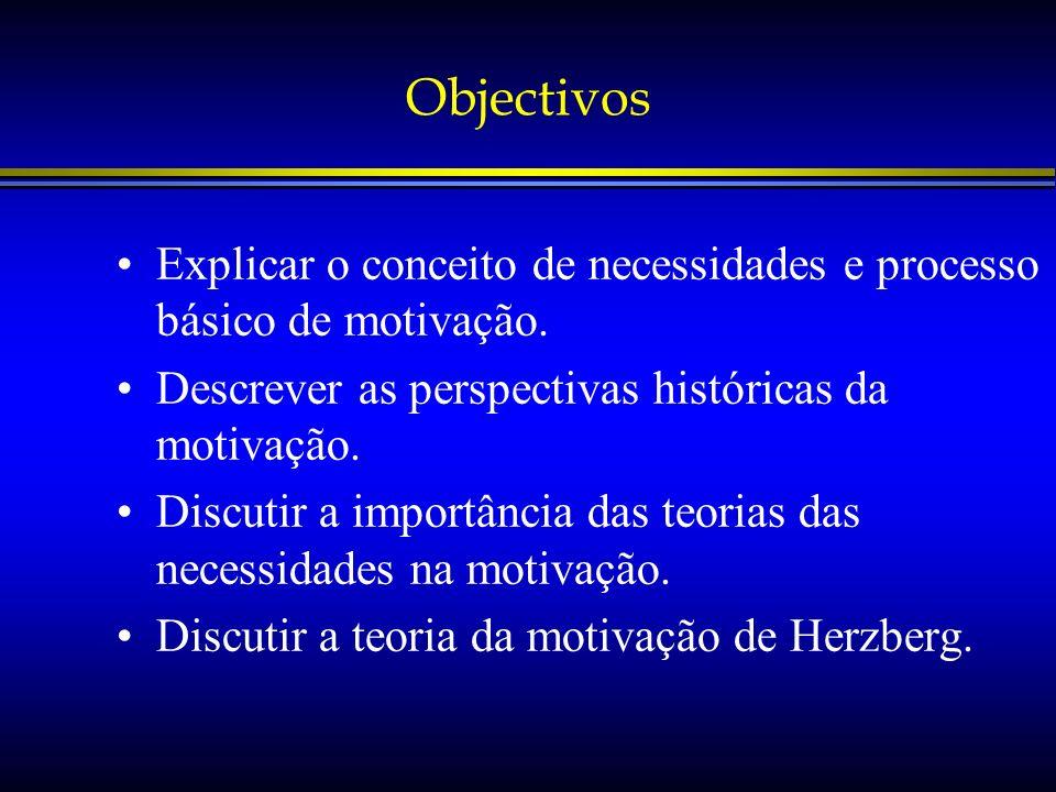 Objectivos Explicar o conceito de necessidades e processo básico de motivação. Descrever as perspectivas históricas da motivação. Discutir a importânc