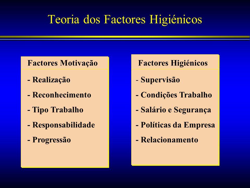 Teoria dos Factores Higiénicos Factores MotivaçãoFactores Higiénicos - Realização - Reconhecimento - Tipo Trabalho - Responsabilidade - Progressão - S