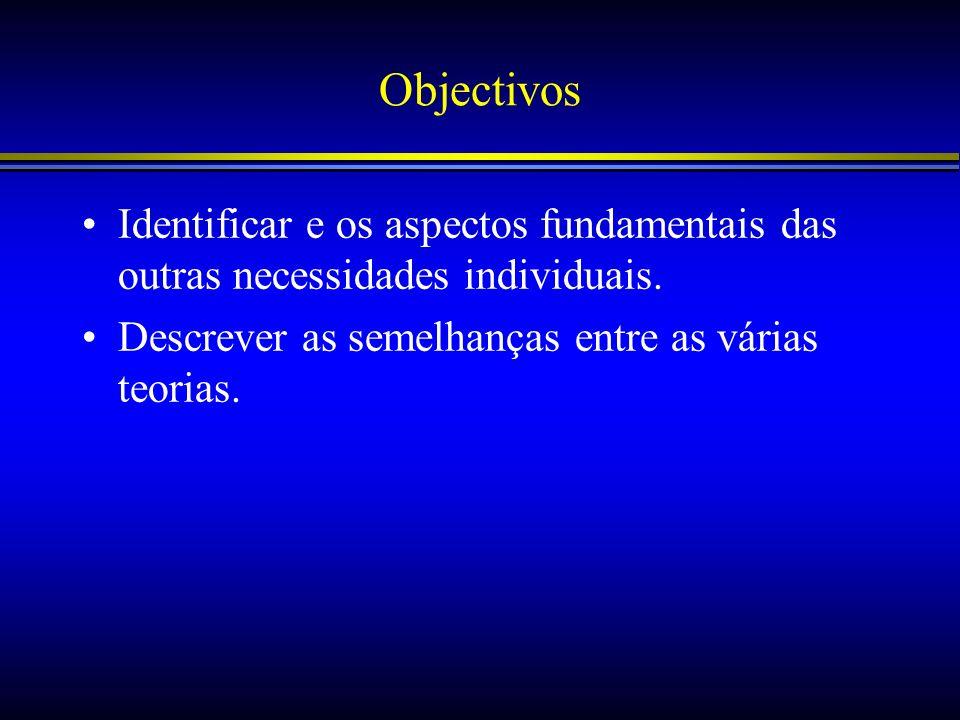 Objectivos Identificar e os aspectos fundamentais das outras necessidades individuais. Descrever as semelhanças entre as várias teorias.