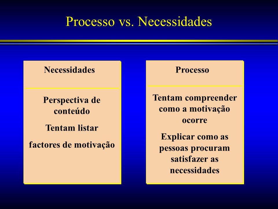 Processo vs. Necessidades NecessidadesProcesso Perspectiva de conteúdo Tentam listar factores de motivação Tentam compreender como a motivação ocorre