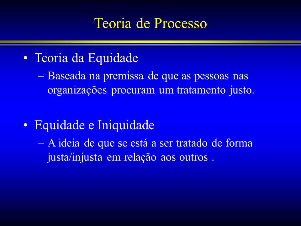 Teoria de Processo Teoria da Equidade –Baseada na premissa de que as pessoas nas organizações procuram um tratamento justo. Equidade e Iniquidade –A i