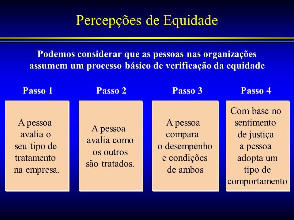 Percepções de Equidade Podemos considerar que as pessoas nas organizações assumem um processo básico de verificação da equidade A pessoa avalia o seu