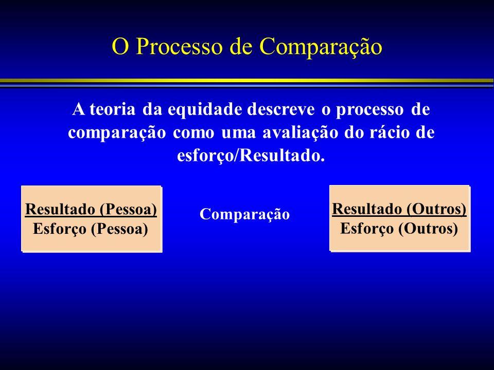 O Processo de Comparação A teoria da equidade descreve o processo de comparação como uma avaliação do rácio de esforço/Resultado. Resultado (Pessoa) E