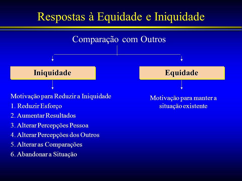 Respostas à Equidade e Iniquidade Comparação com Outros IniquidadeIniquidadeEquidadeEquidade Motivação para Reduzir a Iniquidade 1. Reduzir Esforço 2.