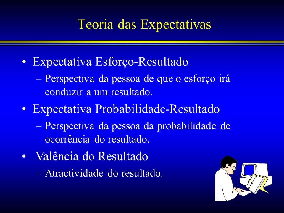 Teoria das Expectativas Expectativa Esforço-Resultado –Perspectiva da pessoa de que o esforço irá conduzir a um resultado. Expectativa Probabilidade-R