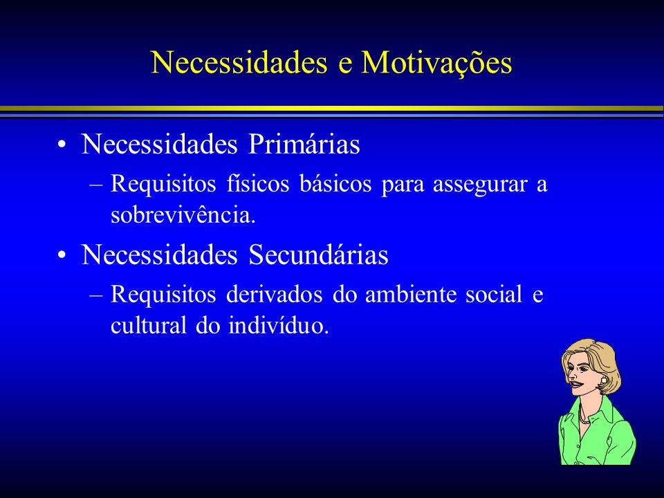 Necessidades e Motivações Necessidades Primárias –Requisitos físicos básicos para assegurar a sobrevivência. Necessidades Secundárias –Requisitos deri