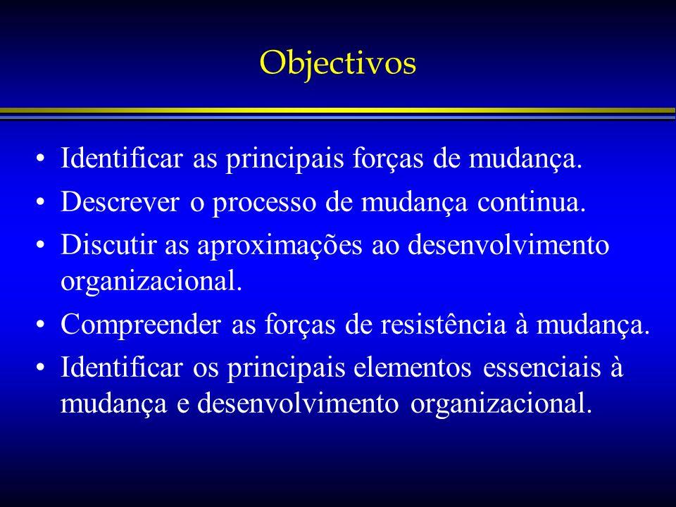 Objectivos Identificar as principais forças de mudança. Descrever o processo de mudança continua. Discutir as aproximações ao desenvolvimento organiza