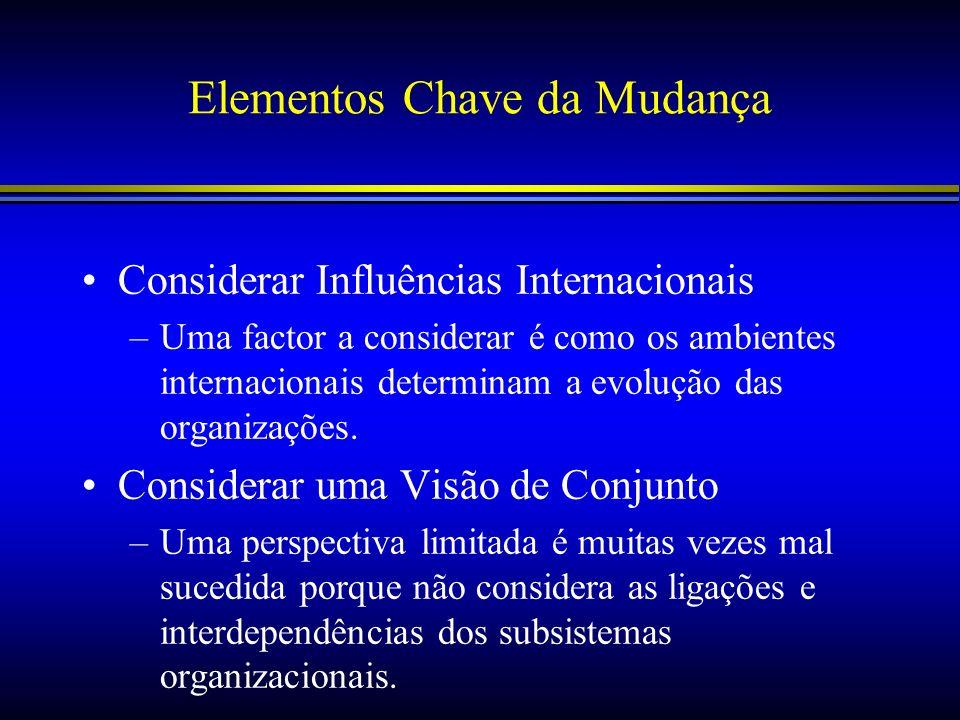 Elementos Chave da Mudança Considerar Influências Internacionais –Uma factor a considerar é como os ambientes internacionais determinam a evolução das