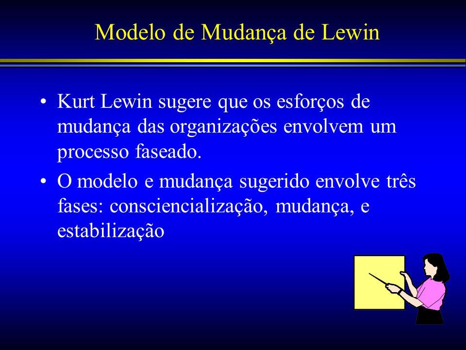Modelo de Mudança de Lewin Kurt Lewin sugere que os esforços de mudança das organizações envolvem um processo faseado. O modelo e mudança sugerido env