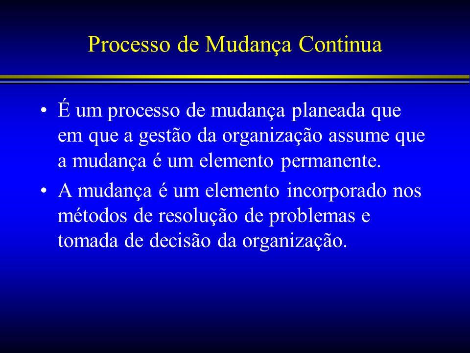 Processo de Mudança Continua É um processo de mudança planeada que em que a gestão da organização assume que a mudança é um elemento permanente. A mud
