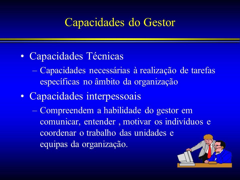 Capacidades do Gestor Capacidades Técnicas –Capacidades necessárias à realização de tarefas específicas no âmbito da organização Capacidades interpess