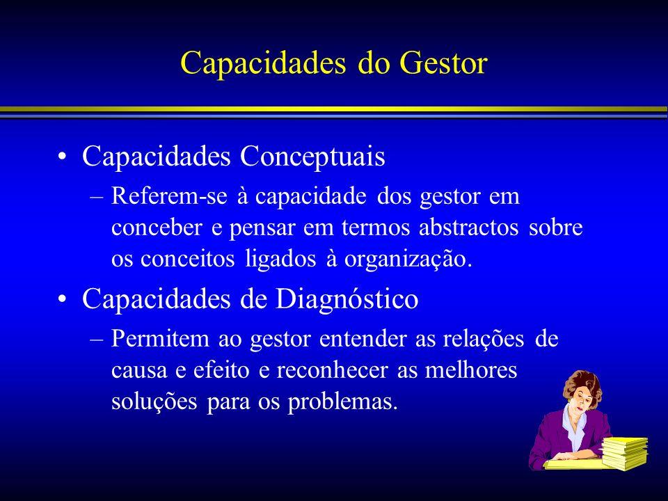Capacidades do Gestor Capacidades Conceptuais –Referem-se à capacidade dos gestor em conceber e pensar em termos abstractos sobre os conceitos ligados