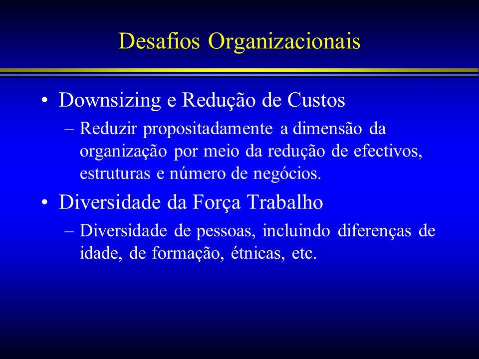 Desafios Organizacionais Downsizing e Redução de Custos –Reduzir propositadamente a dimensão da organização por meio da redução de efectivos, estrutur