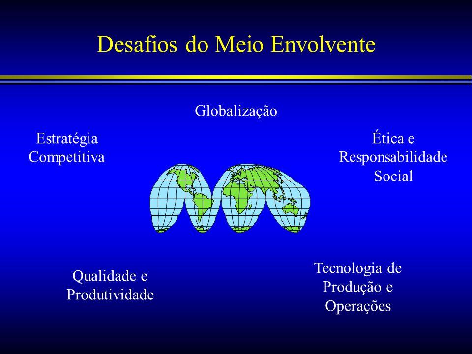 Desafios do Meio Envolvente Estratégia Competitiva Globalização Ética e Responsabilidade Social Qualidade e Produtividade Tecnologia de Produção e Ope