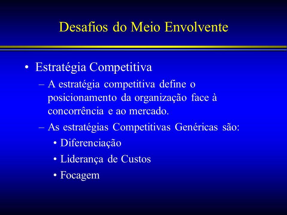 Desafios do Meio Envolvente Estratégia Competitiva –A estratégia competitiva define o posicionamento da organização face à concorrência e ao mercado.