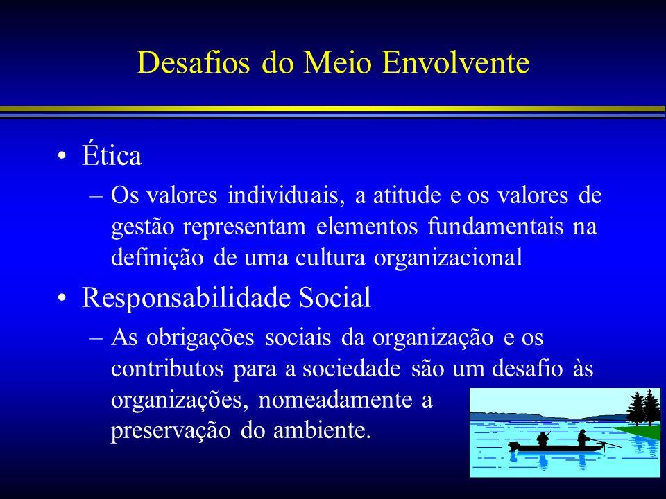 Desafios do Meio Envolvente Ética –Os valores individuais, a atitude e os valores de gestão representam elementos fundamentais na definição de uma cul